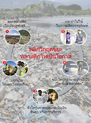 TH_Infographic-PlasticBank_1960px